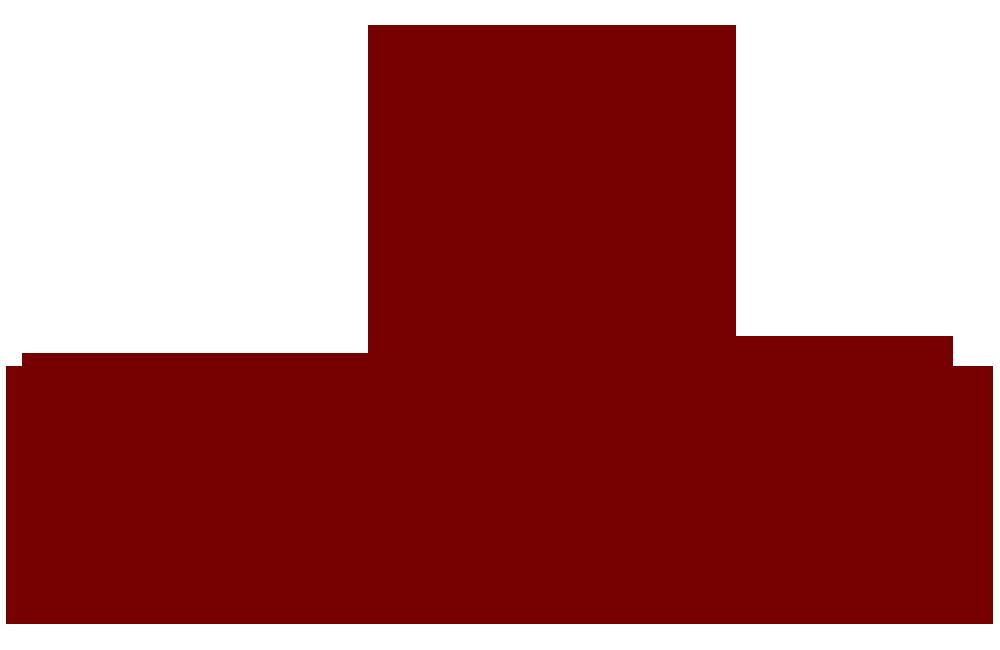 De ondernemersverening voor de Amsterdamsestraatweg
